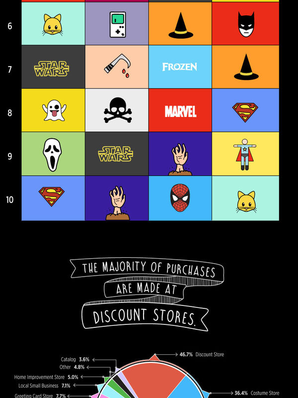 Trick or Treat: Digital Marketing Halloween Special