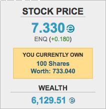 Enquiro stock price