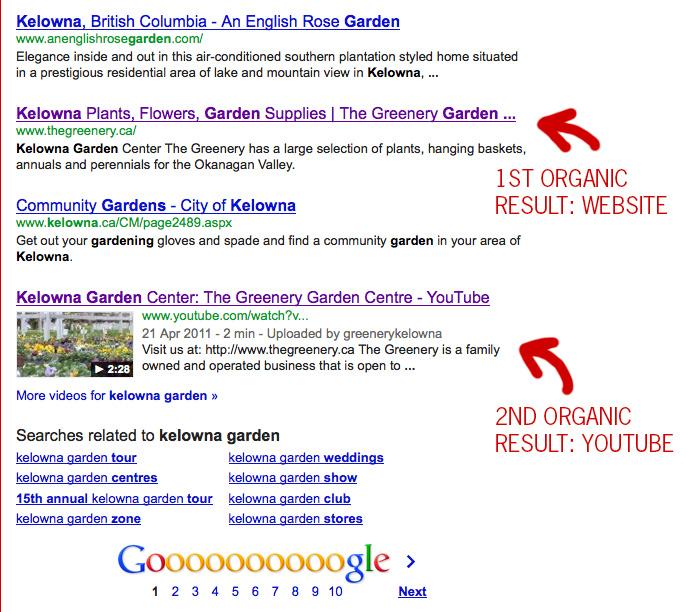 SEO'd YouTube Video Rank in Google
