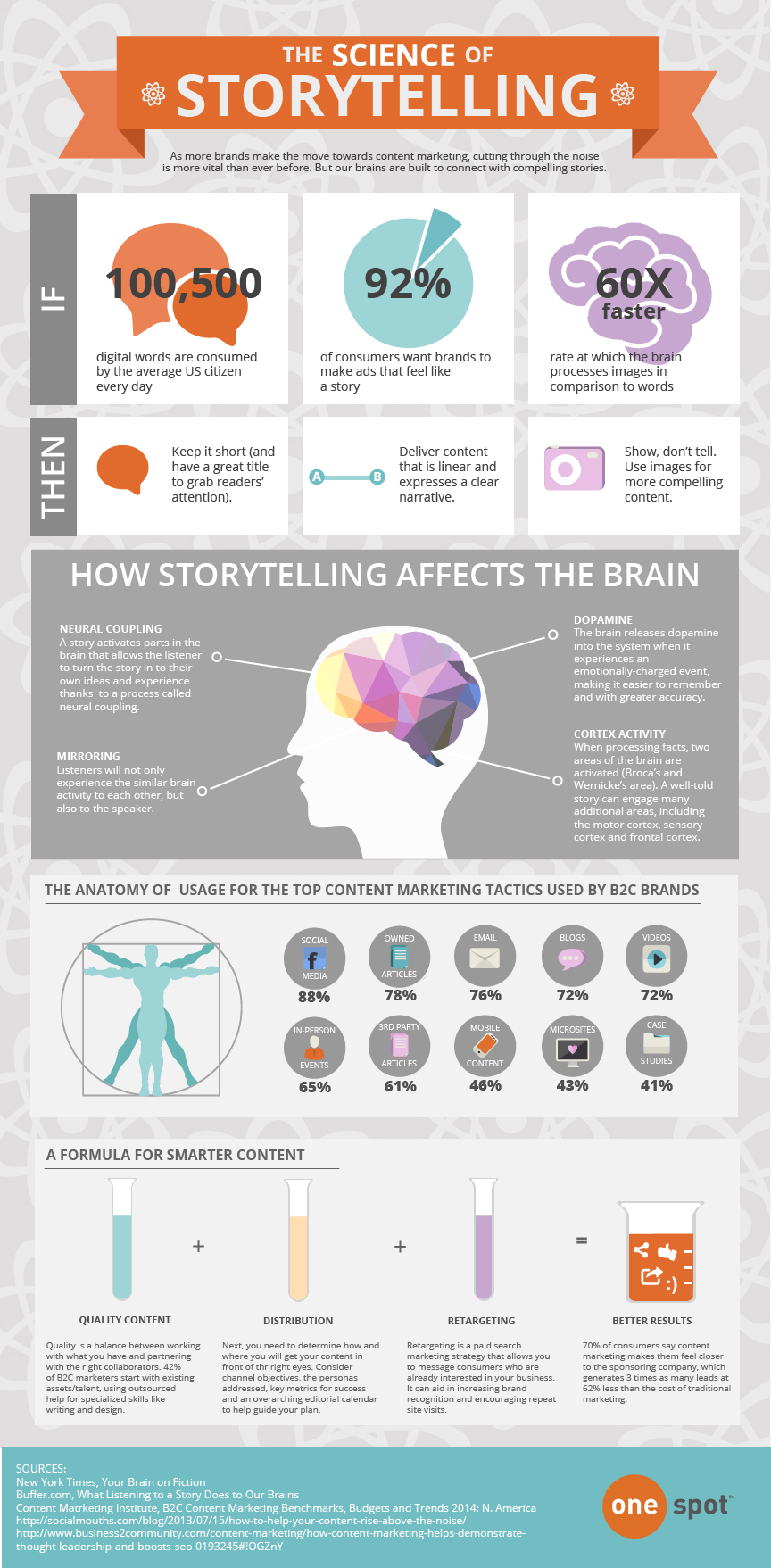 Science of Storytelling Info Graphic